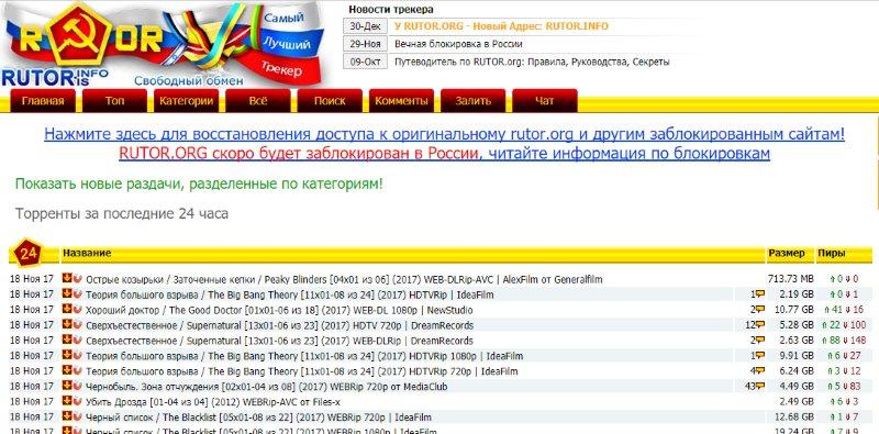 Каталог сайтов топ торент трекеров официальный сайт 41 студии клуб города севастополя