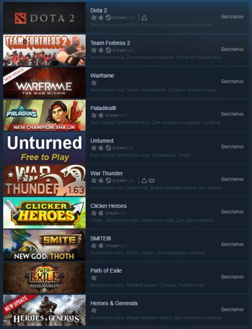 Бесплатные игры в Steam: ТОП-3