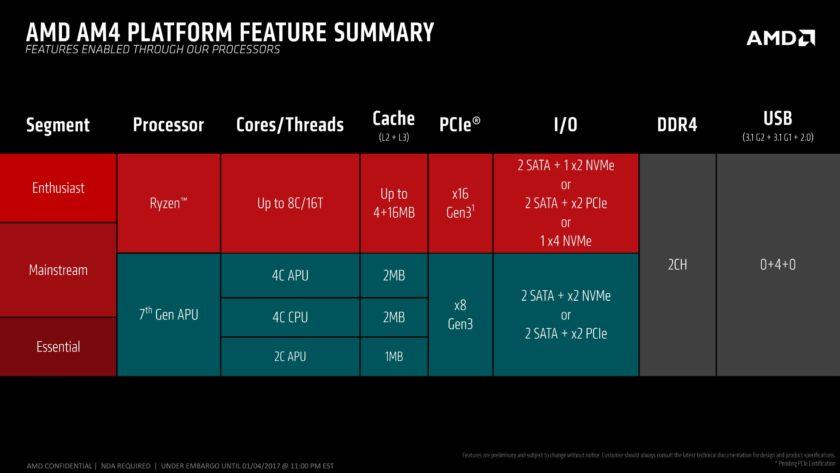 2017-AMD-at-CES-Ryzen-09-840x473