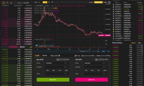 Как выбрать биржу для торговли криптовалютой: 4 совета