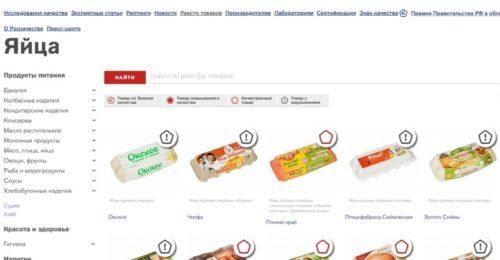 Сайт Роскачество – вся правда о товарах: рейтинги, экспертизы