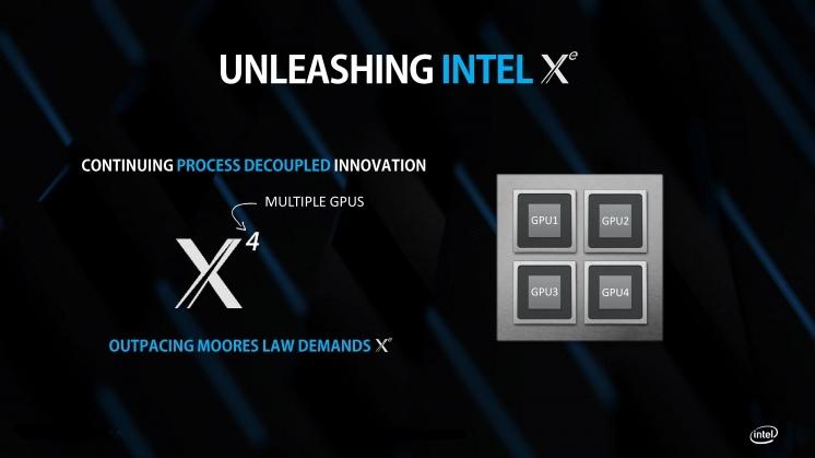 Видеокарты Intel X2: характеристики, цена, старт продаж, слухи