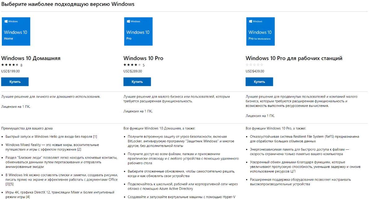 Поддержка Windows 7 заканчивается 14 января 2020 г.