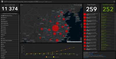 Онлайн статистика по коронавирусу 2019-nCoV